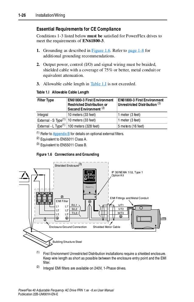 Powerflex 40 Wiring Diagram | Wiring Diagram