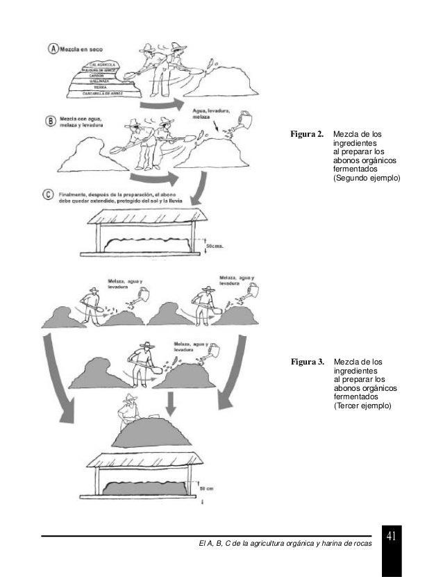 Manual practico abc_agricultura_organica