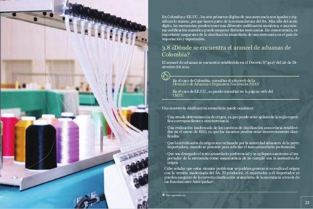 Manual práctico para el sector textil - confecciones 326d85c83e4b2