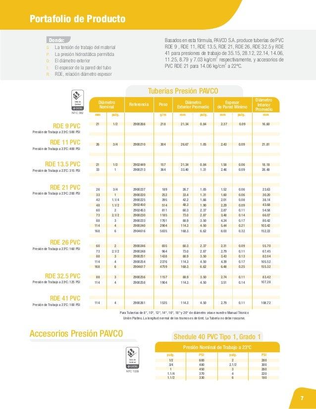 Manual tecnico tubos de sistemas presion pvc - Tuberia pvc presion ...