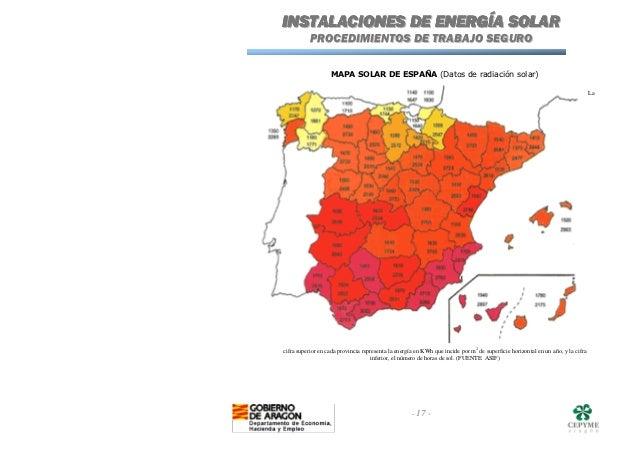 Manual Prl Energia Fotovoltaica