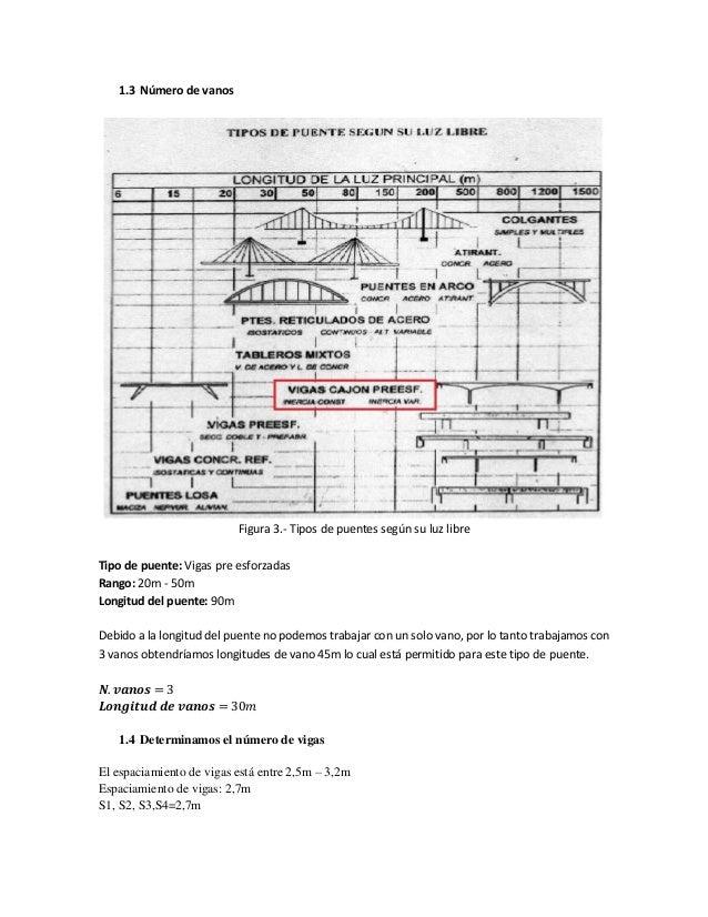 Manual puente vigas i preesforzado csi bridge tipos de - Tipos de vigas metalicas ...