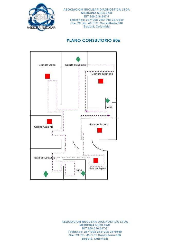 Manual de proteccion radiologica for Cuarto oscuro rayos x