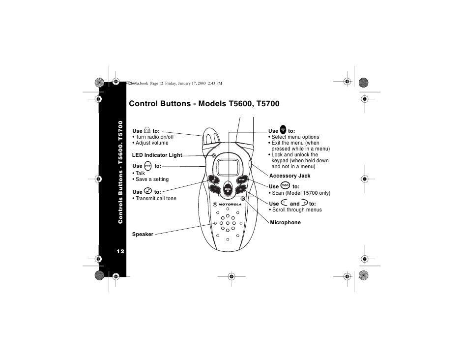 Manual Radio Talkabout CVR CVRADIO