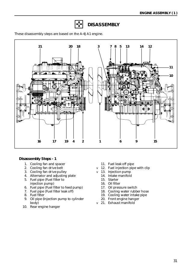 Pedoman Reparasi Isuzu Type 4ja1  U0026 4jb1