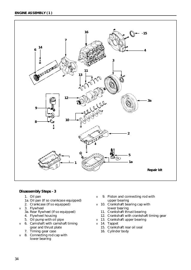 Pedoman Reparasi Isuzu type 4JA1 & 4JB1