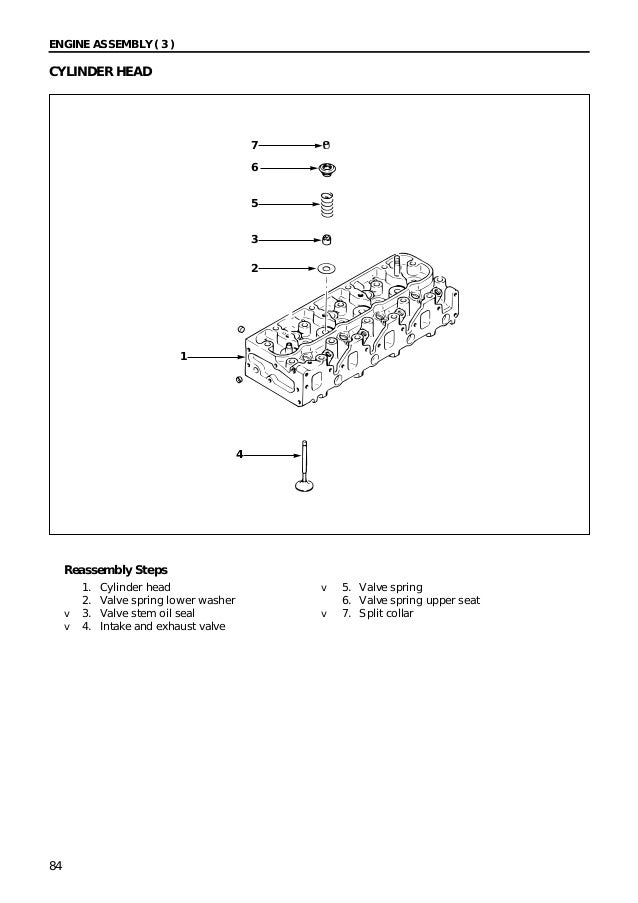 engine assembly ( 3 )