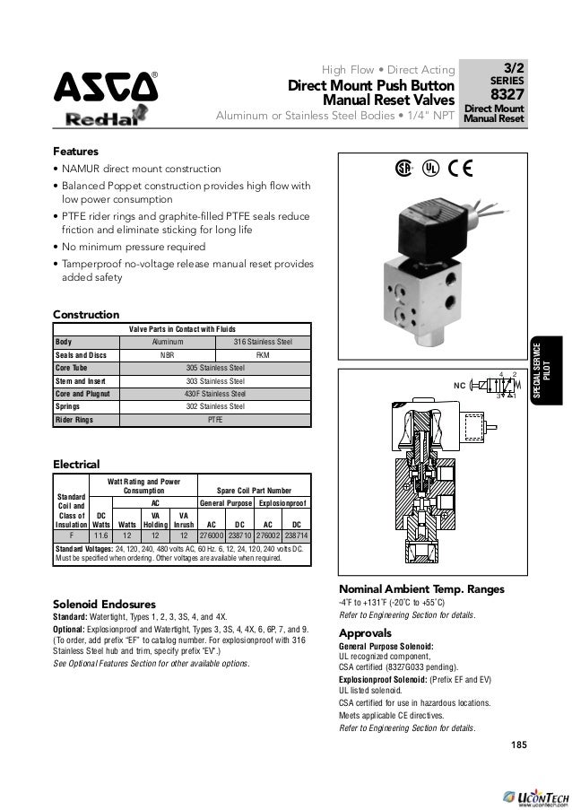 Manual reset 8327 direct mount push button (m)