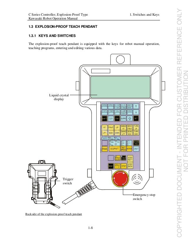 Manual robo kawasaki operation manual 33 aloadofball Image collections