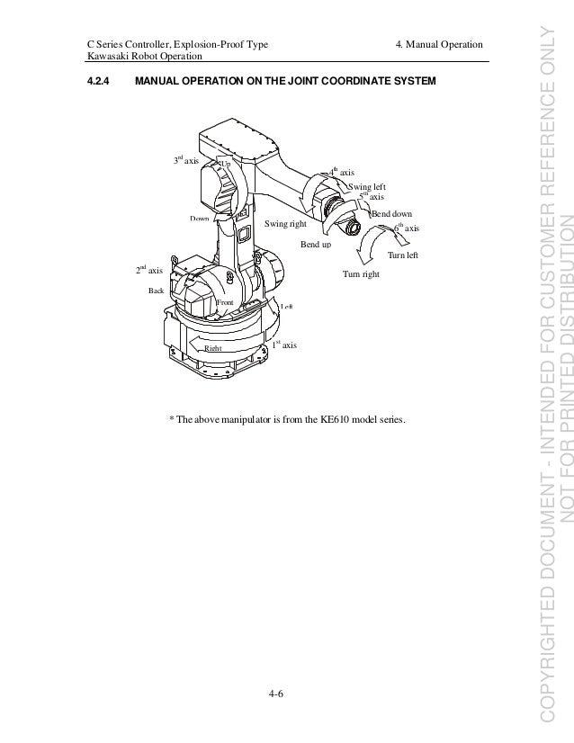 Manual robo kawasaki