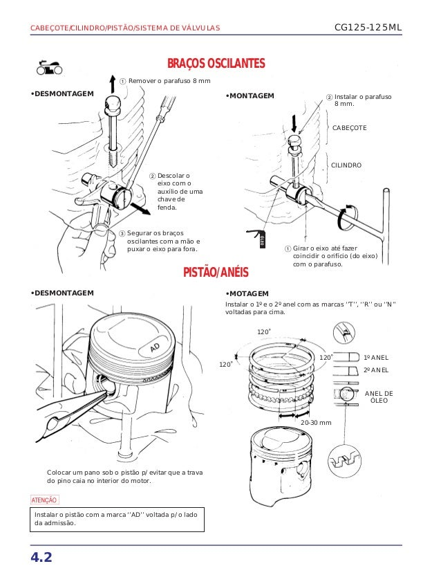 Manual serviço 125 ml