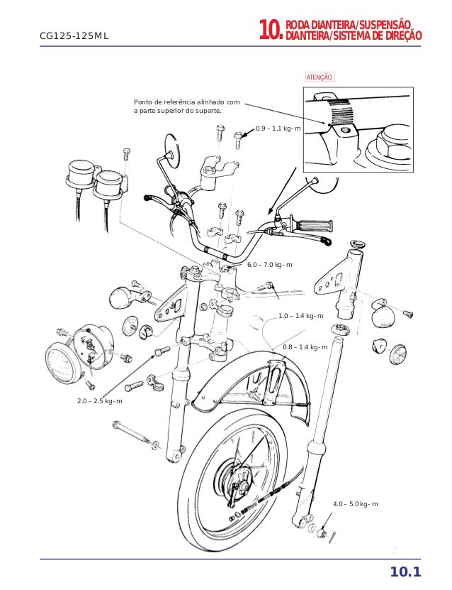 7 Pin Trailer Brake Wiring Diagram