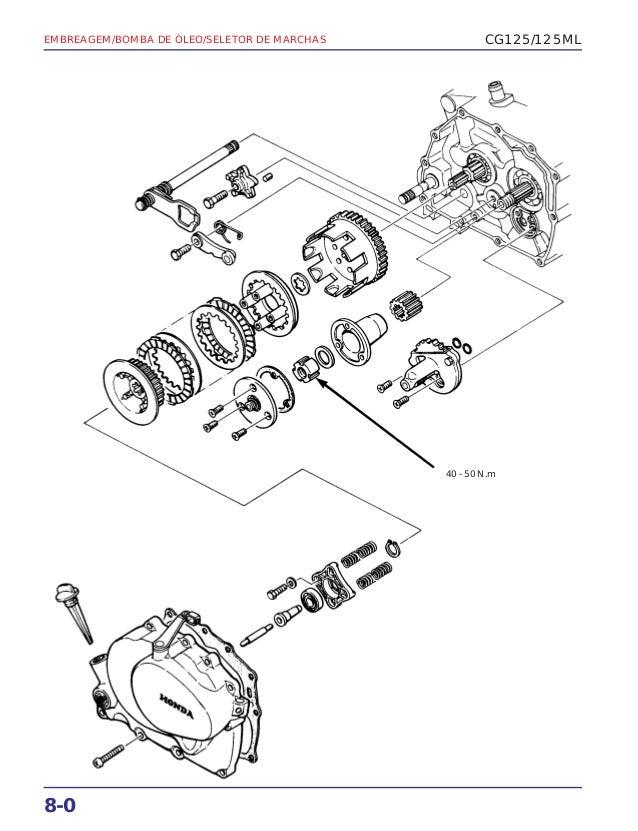 Manual serviço 125 ml83 embreage