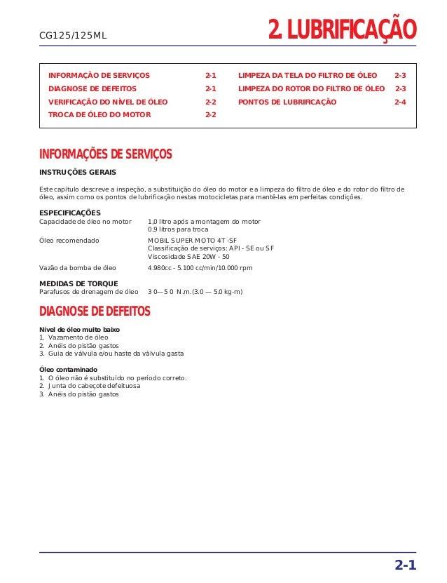 2. LUBRIFICAÇÃO 2-1 CG125/125ML INFORMAÇÃO DE SERVIÇOS 2-1 DIAGNOSE DE DEFEITOS 2-1 VERIFICAÇÃO DO NÍVEL DE ÓLEO 2-2 TROCA...