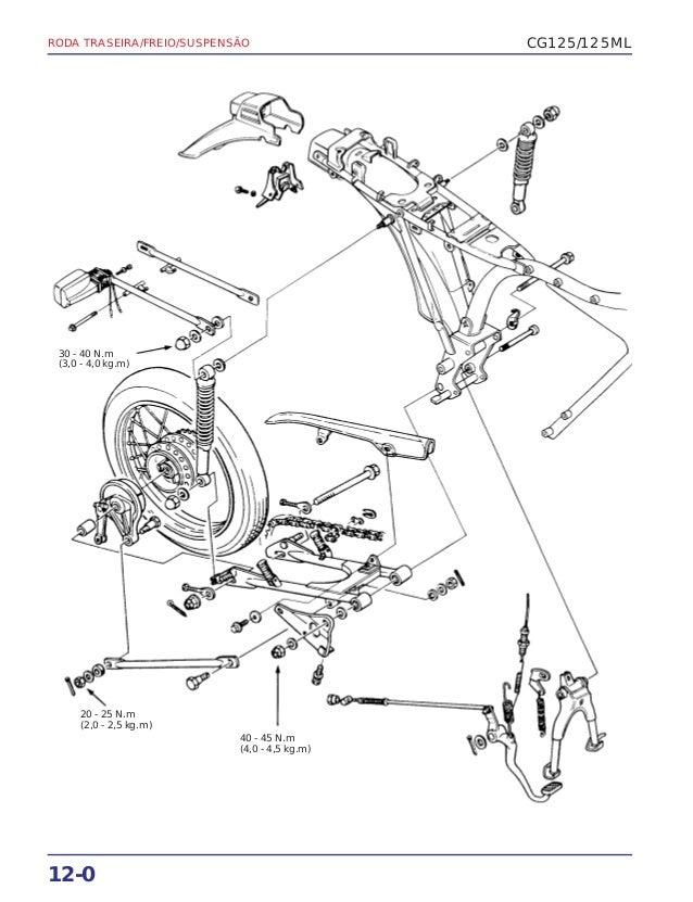 Manual serviço 125 ml83 rodatras