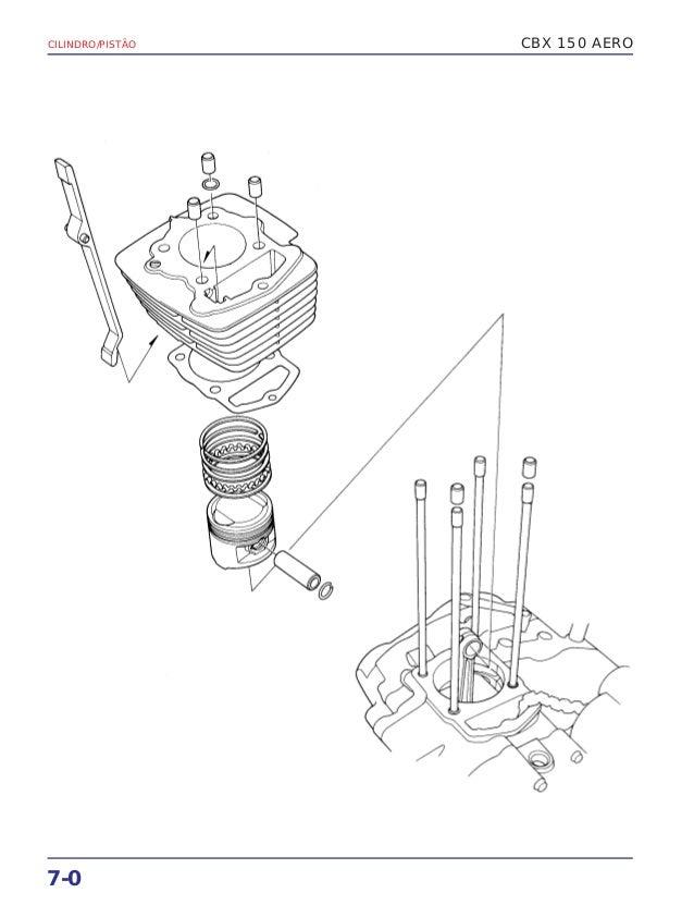 Manual serviço aero cilindro