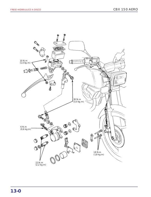 Manual serviço aero freiohid