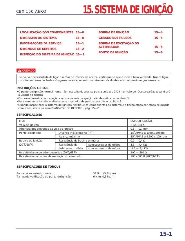 CBX 150 AERO LOCALIZAÇÃO DOS COMPONENTES 15—0 DIAGRAMA DO SISTEMA 15—0 INFORMAÇÕES DE SERVIÇ0 15—1 DIAGNOSE DE DEFEITOS 15...
