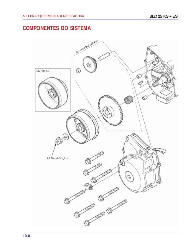 Manual serviço biz125 ks es 00 x6b-kss-001 alternador