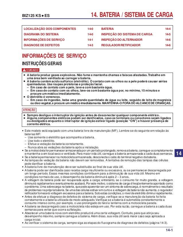 14. BATERIA / SISTEMA DE CARGABIZ125 KS ••••• ES BATERIA 14-4 INSPEÇÃO DO SISTEMA DE CARGA 14-5 INSPEÇÃO DO ALTERNADOR 14-...