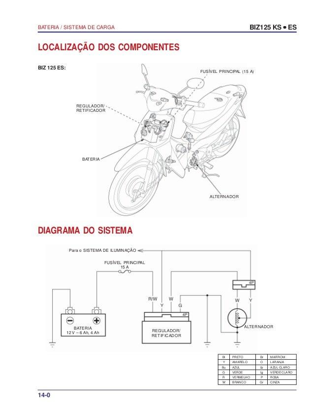Manual serviço biz125 ks es 00 x6b-kss-001 bateria