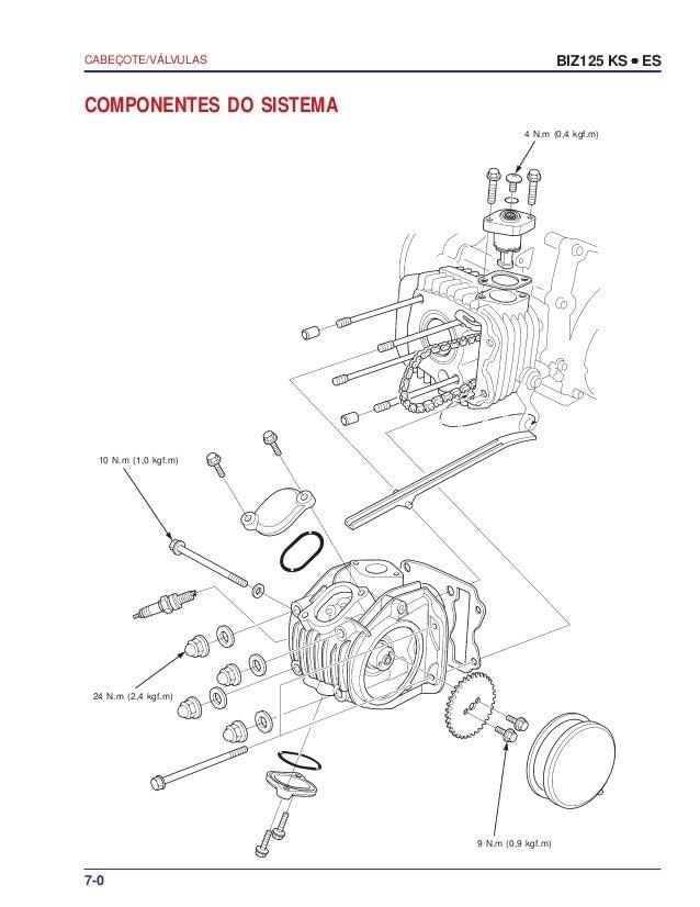Manual serviço biz125 ks es 00 x6b-kss-001 cabecote