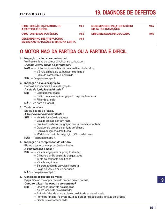19. DIAGNOSE DE DEFEITOSBIZ125 KS ••••• ES DESEMPENHO INSATISFATÓRIO 19-5 EM ALTAS ROTAÇÕES DIRIGIBILIDADE INADEQUADA 19-6...