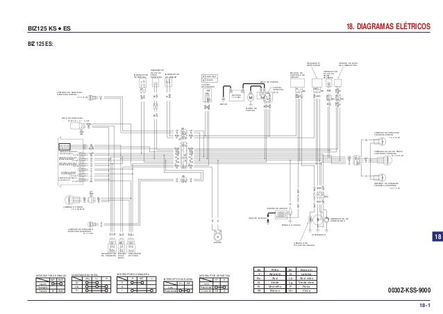 Manual serviço biz125 ks es 00 x6b-kss-001 diagrama-eletrico