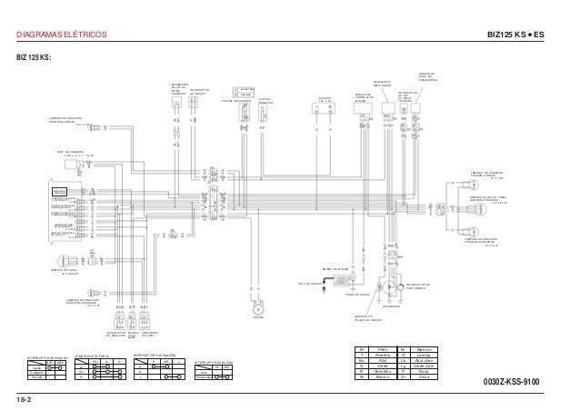 manual servi u00e7o biz125 ks es 00 x6b