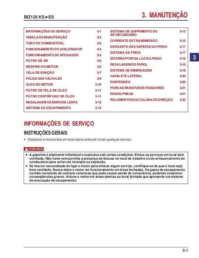 3. MANUTENÇÃOBIZ125 KS ••••• ES SISTEMA DE SUPRIMENTO DE 3-13 AR SECUNDÁRIO CORRENTE DETRANSMISSÃO 3-15 DESGASTE DAS SAPAT...
