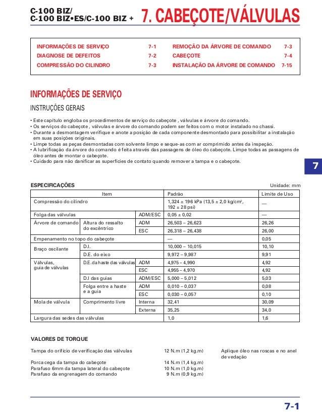 C-100 BIZ/ C-100 BIZ•ES/C-100 BIZ + 7. CABEÇOTE/VÁLVULAS INFORMAÇÕES DE SERVIÇO 7-1 DIAGNOSE DE DEFEITOS 7-2 COMPRESSÃO DO...