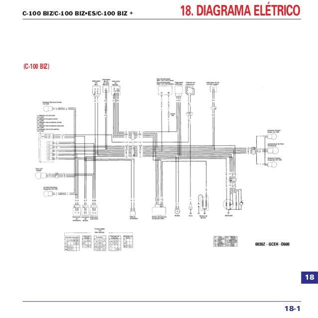 C-100 BIZ/C-100 BIZ•ES/C-100 BIZ + 18-1 18. DIAGRAMA ELÉTRICO (C-100 BIZ) 18