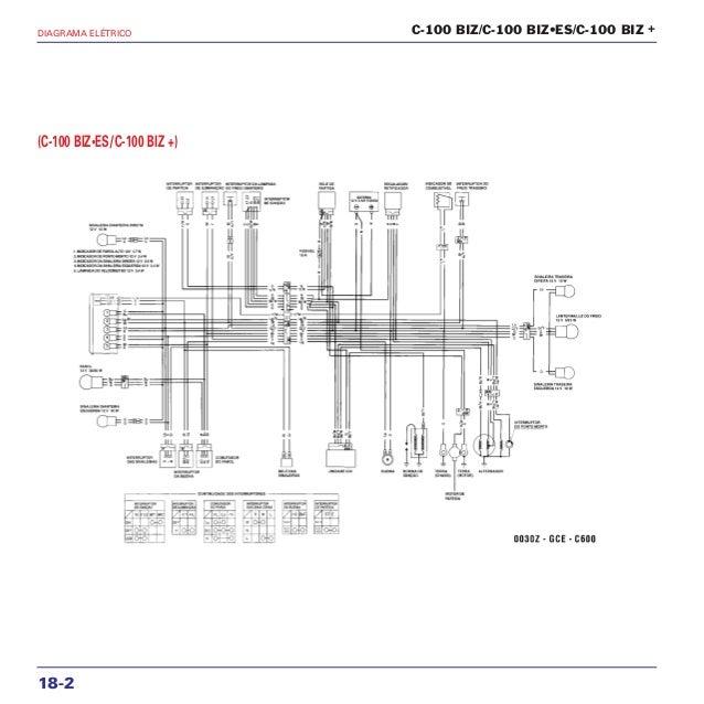 Manual serviço c 100 biz c-100 biz es c-100 biz+ (2002