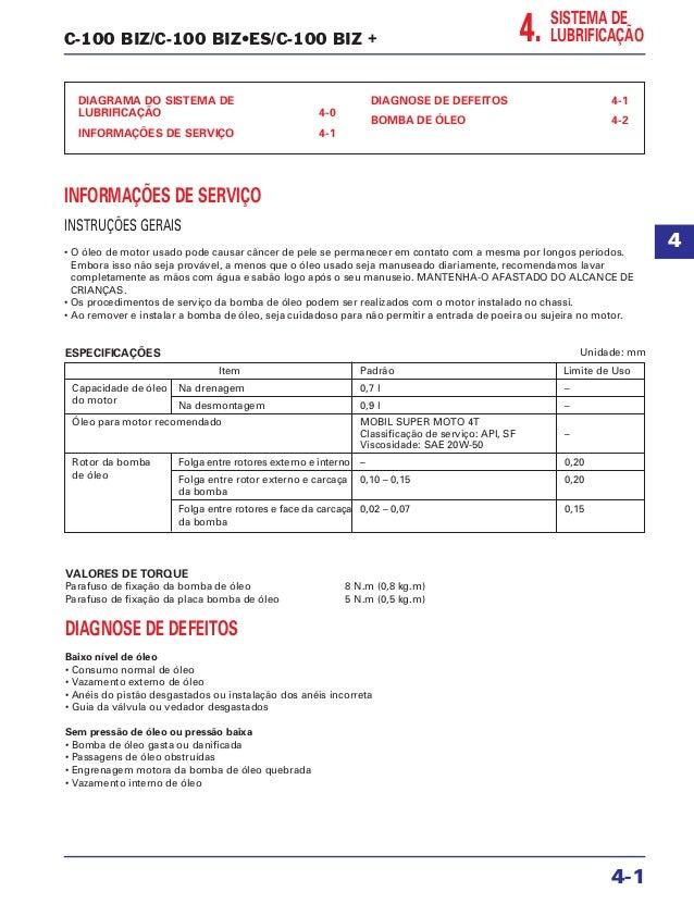 C-100 BIZ/C-100 BIZ•ES/C-100 BIZ + SISTEMA DE LUBRIFICAÇÃO DIAGRAMA DO SISTEMA DE LUBRIFICAÇÃO 4-0 INFORMAÇÕES DE SERVIÇO ...