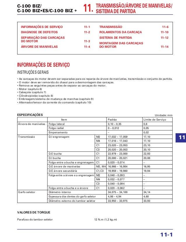 manual servi o c 100 biz c 100 biz es c 100 biz 2002 00 x6b gce rh pt slideshare net manual moto honda biz 100 manual tecnico honda biz 100