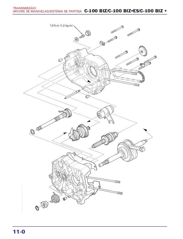 manual servi o c 100 biz c 100 biz es c 100 biz 2002 00 x6b gce rh pt slideshare net manual moto honda biz 100 manual carburador honda biz 100
