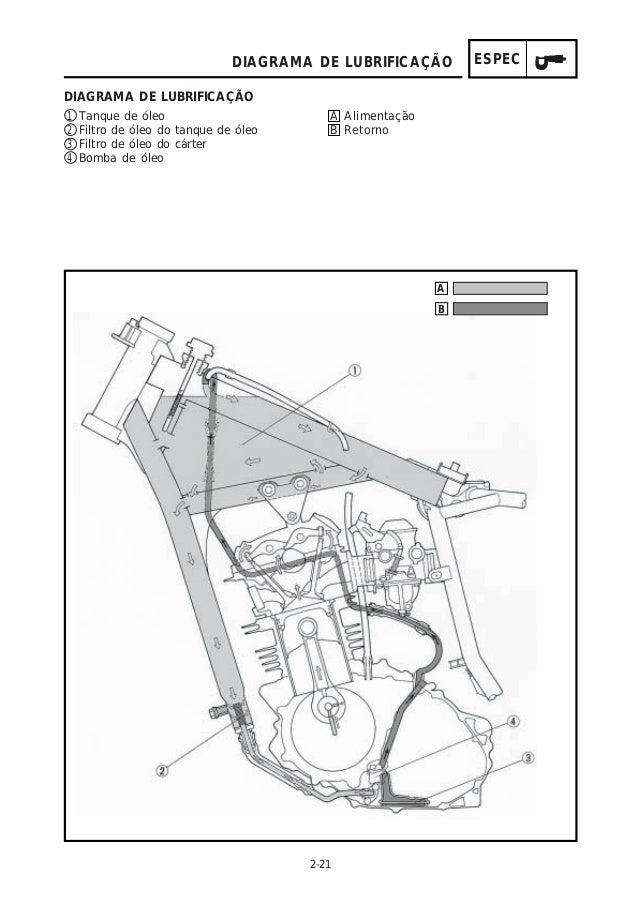 Yamaha xt600 1983-2003 factory service repair manual download pdf -.