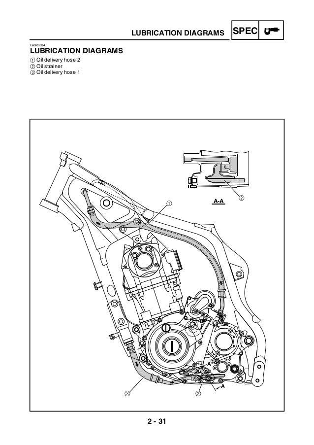 Manual Servio Yamaha Xt660 Manual Ingles