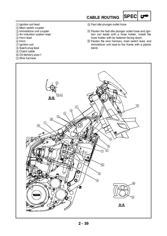 2001 Yamaha Raptor 660 Wiring Diagram. Diagram. Auto