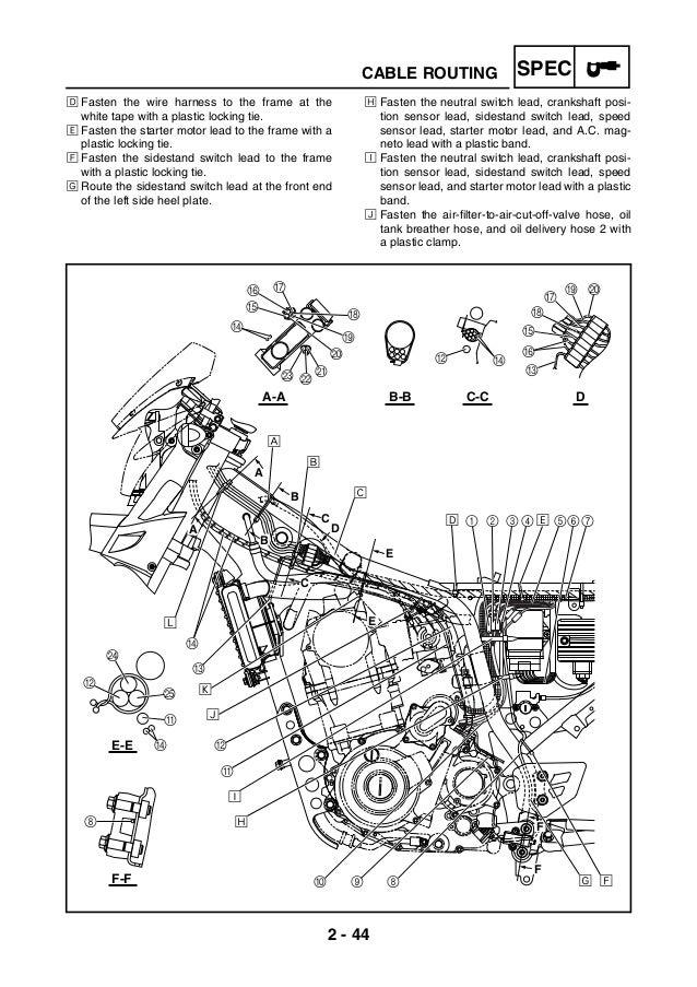 Manual serviço yamaha xt660 manual ingles