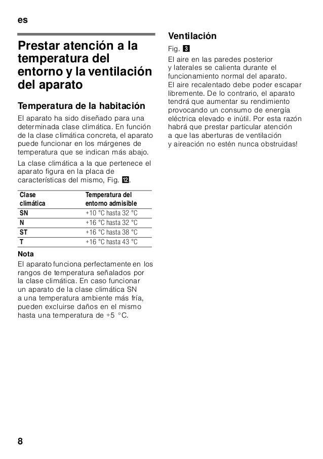 es 8 Prestar atención a la temperatura del entorno y la ventilación del aparato Temperatura de la habitación El aparato ha...