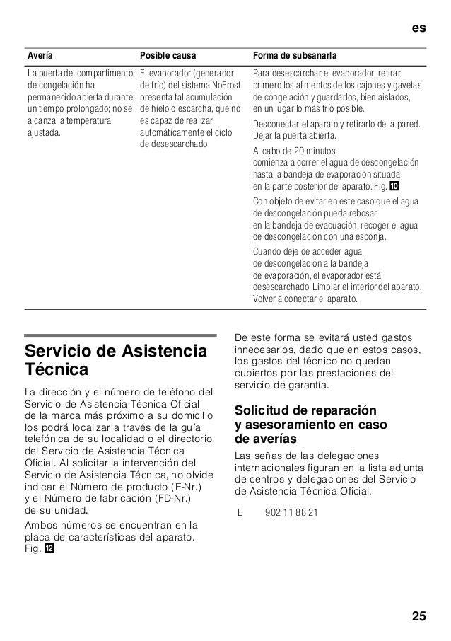 es 25 Servicio de Asistencia Técnica La dirección y el número de teléfono del Servicio de Asistencia Técnica Oficial de la...