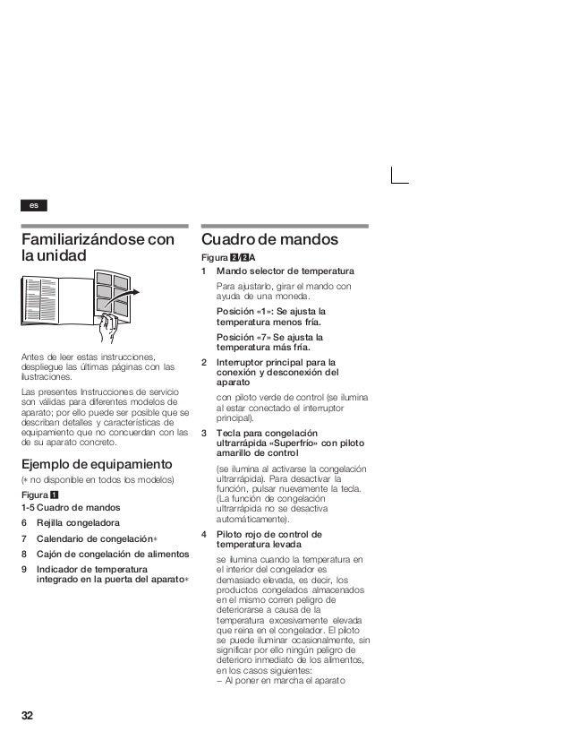 32 Familiarizándose con la unidad Antes de leer estas instrucciones, despliegue las últimas páginas con las ilustraciones....