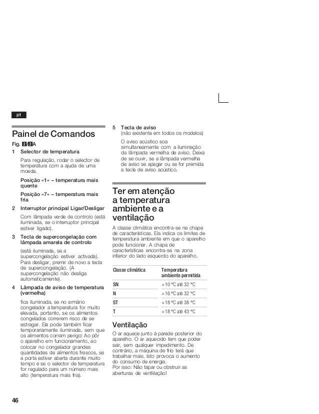 46 Painel de Comandos Fig. 2/2A 1 Selector de temperatura Para regulação, rodar o selector de temperatura com a ajuda de u...