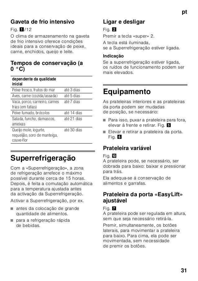pt 31 Gaveta de frio intensivo Fig. !/12 O clima de armazenamento na gaveta de frio intensivo oferece condições ideais par...