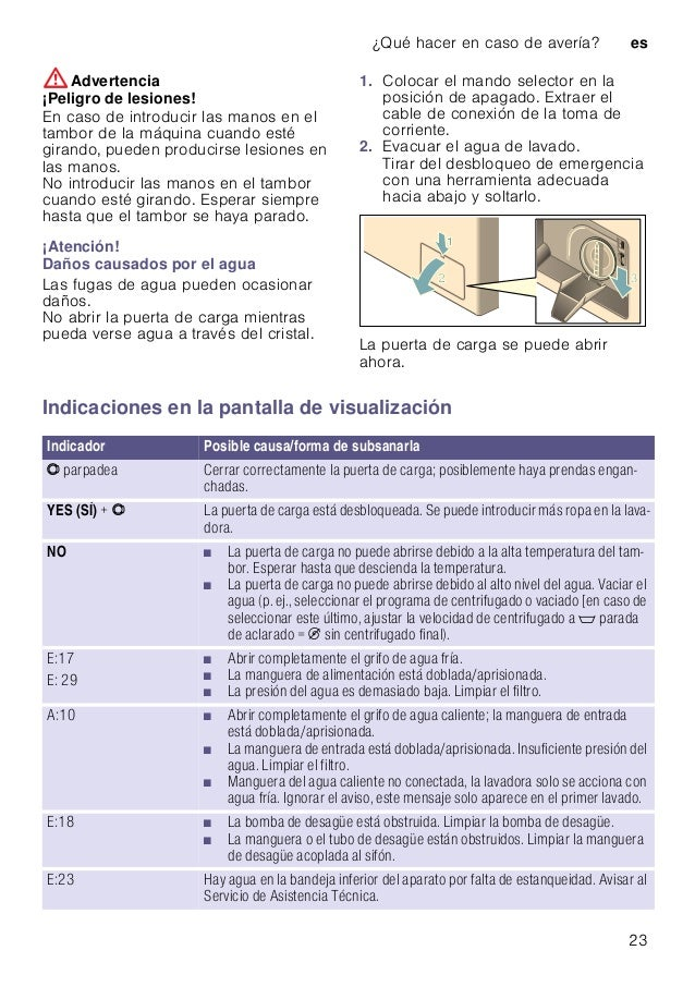 ¿Qué hacer en caso de avería? es 23 :Advertencia ¡Peligro de lesiones! En caso de introducir las manos en el tambor de la ...