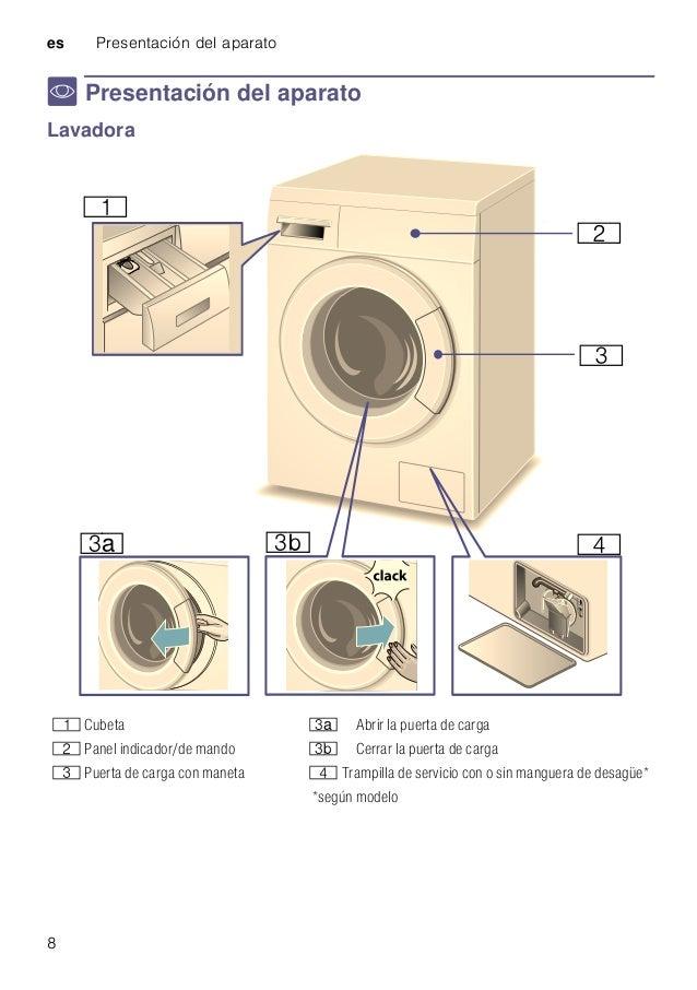 es Presentación del aparato 8 * Presentación del aparato Presentacióndelaparato Lavadora ( Cubeta 9S Abrir la puerta de ca...