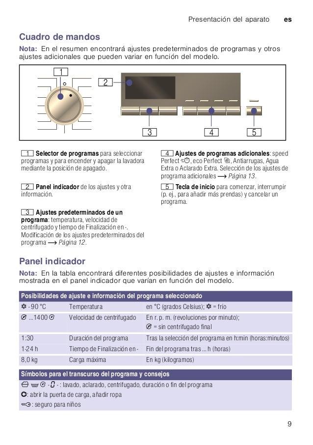 Presentación del aparato es 9 Cuadro de mandos Nota: En el resumen encontrará ajustes predeterminados de programas y otros...