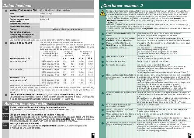 9 Datos técnicos Medidas (Prof. x Anch. x Alt.) 60 x 60 x 85 cm (altura regulable) Peso aprox. 45 kg Capacidad máx. 7 kg R...