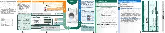 1 2 3 4 5 6 Sacar la ropa y desconectar la secadora Programas / Tejidos Vista detallada de programas y tejidos Resumen de ...